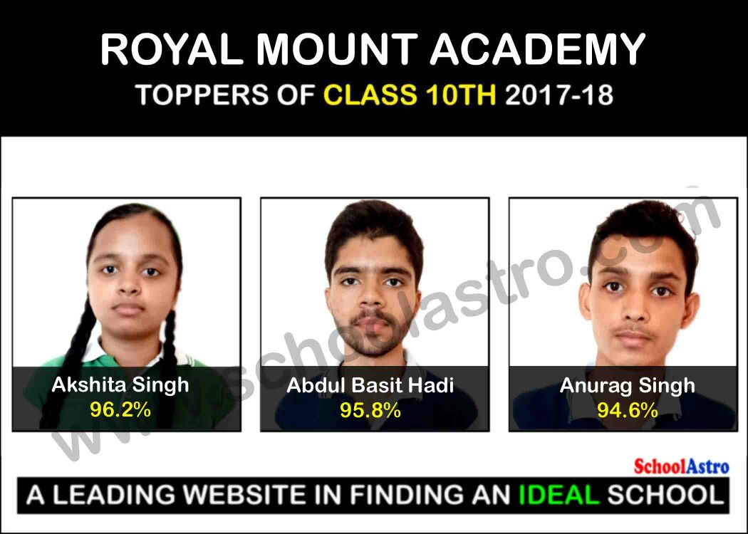 SUCCESS STORY OF ROYAL MOUNT ACADEMY