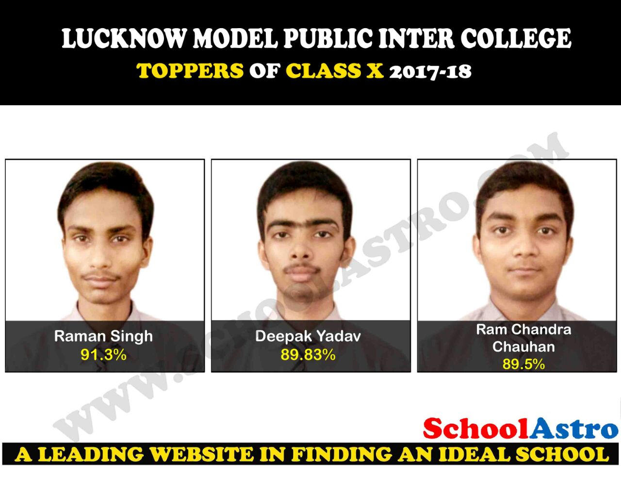 SUCCESS STORY OF LUCKNOW MODEL PUBLIC INTER COLLEGE