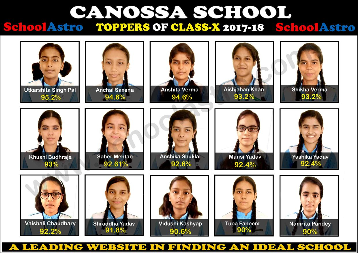 SUCCESS STORY OF CANOSSA SCHOOL